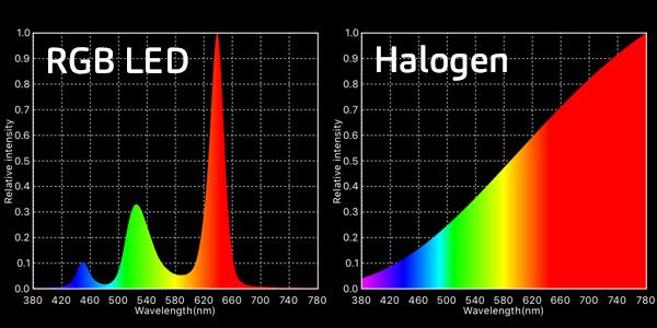 blog_1_spektralverteilung5a339b2c8d231